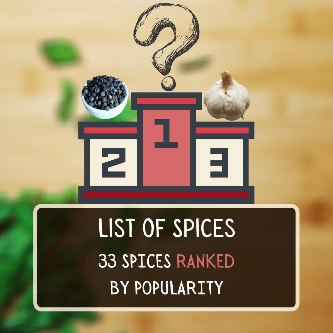 List of Spices with pictures ranked by popularity